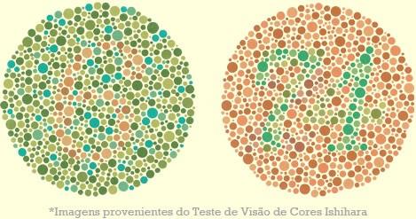 teste de visao de cores